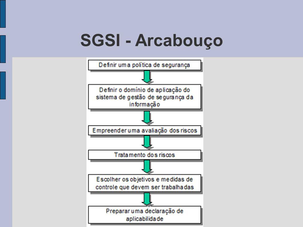 SGSI - Arcabouço