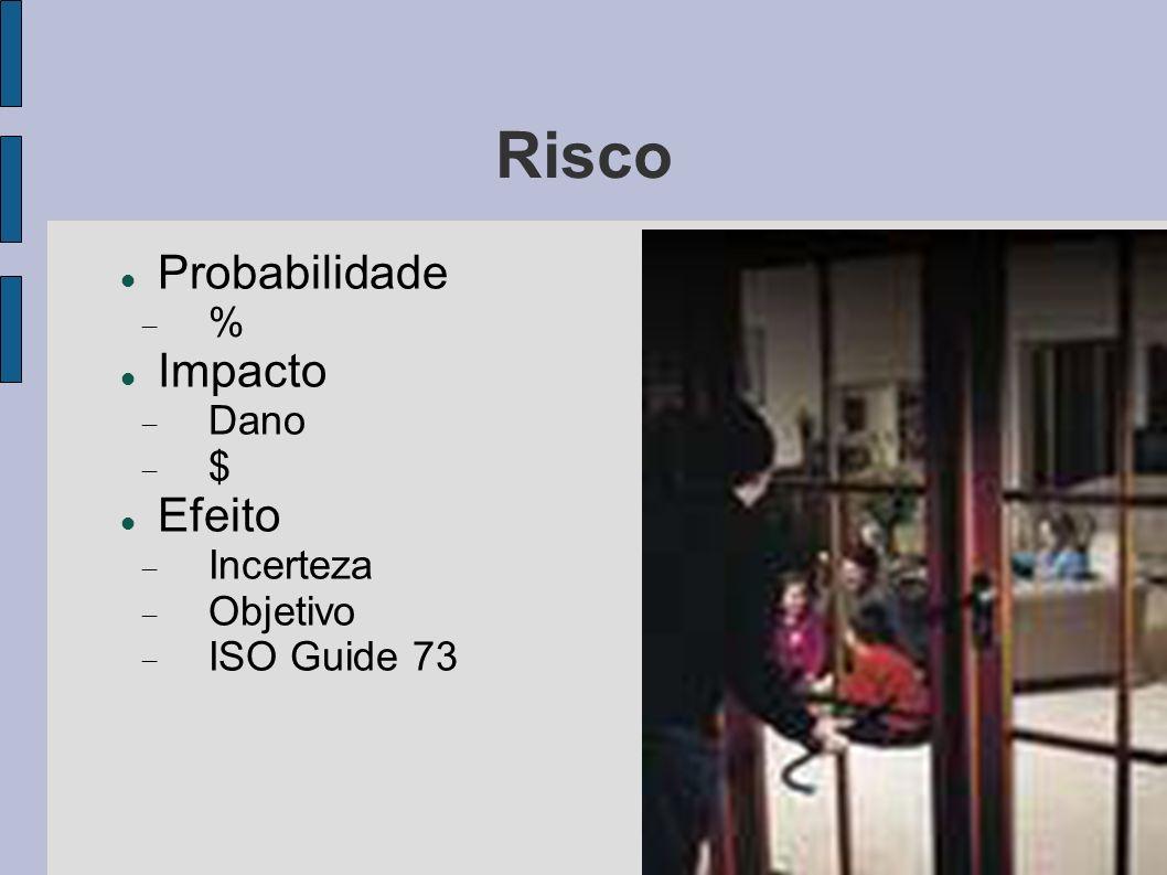 Risco Probabilidade % Impacto Dano $ Efeito Incerteza Objetivo ISO Guide 73