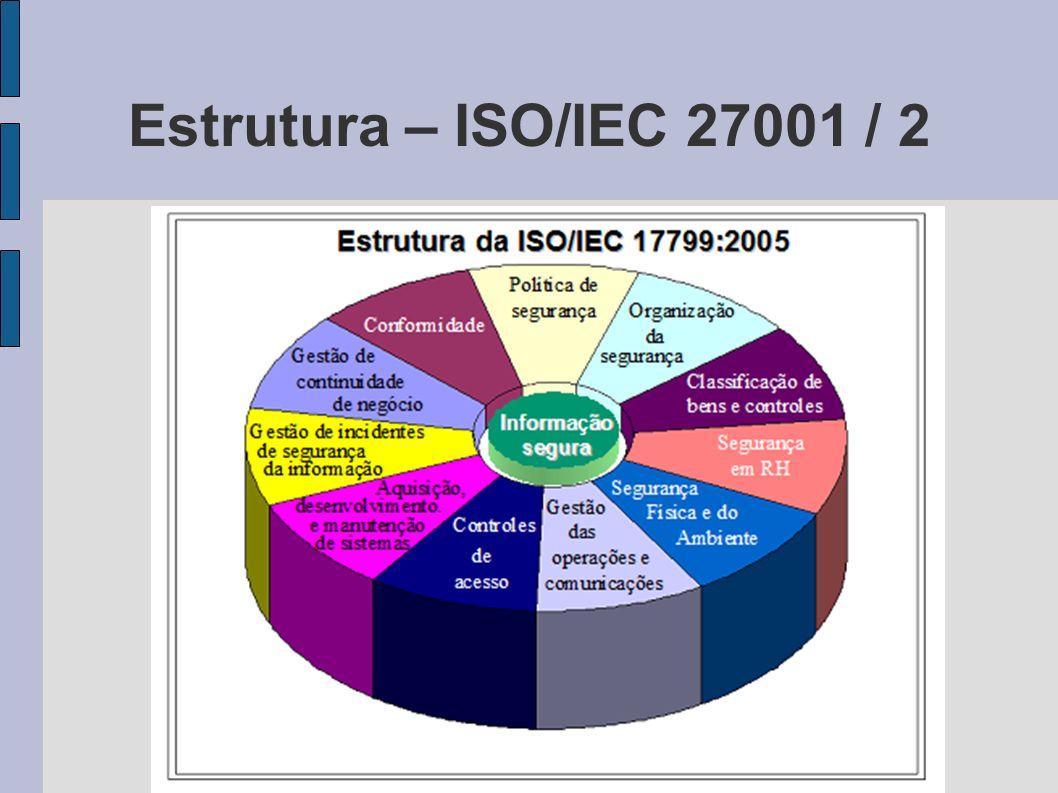 Estrutura – ISO/IEC 27001 / 2