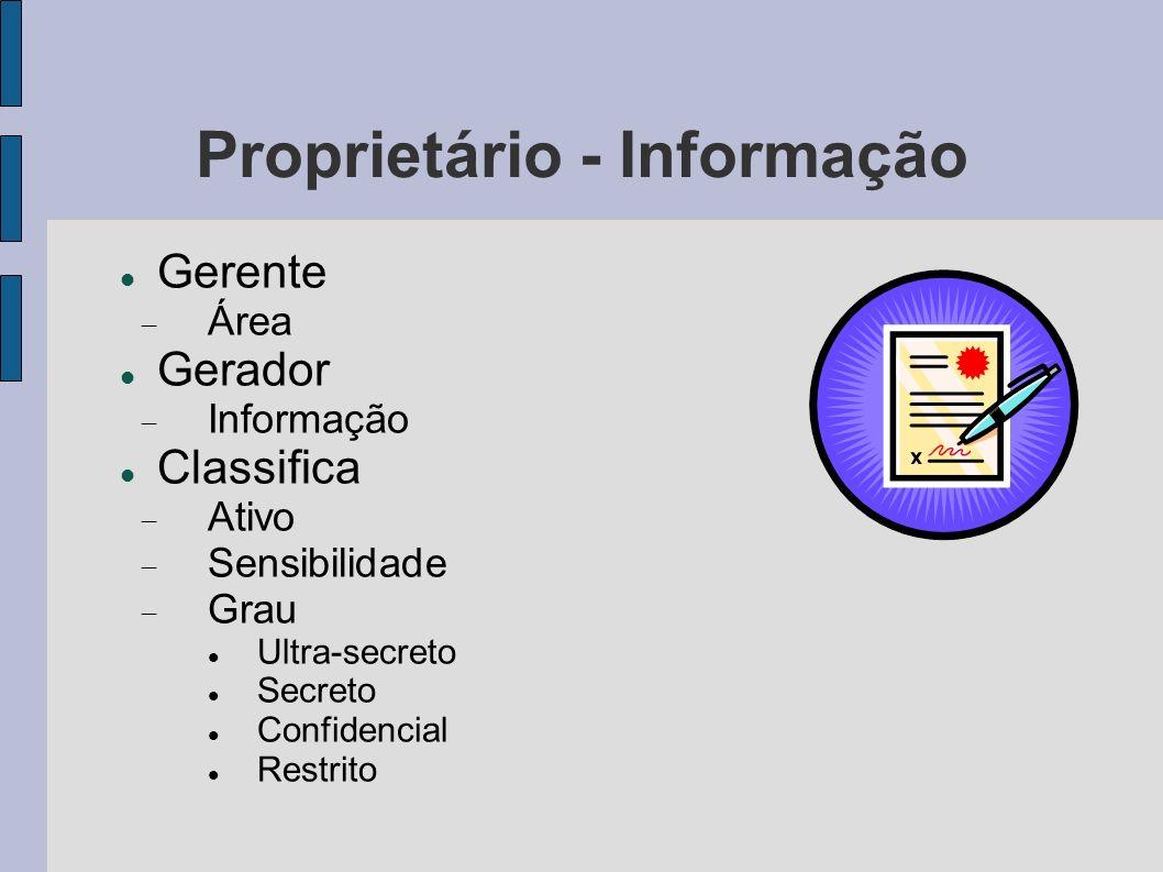 Proprietário - Informação Gerente Área Gerador Informação Classifica Ativo Sensibilidade Grau Ultra-secreto Secreto Confidencial Restrito