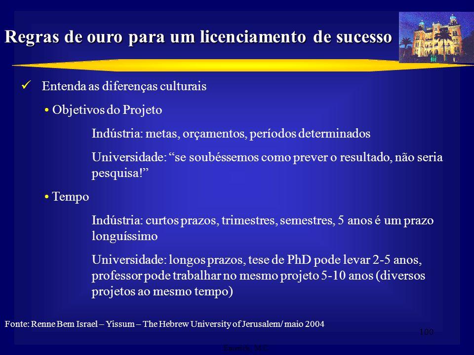 99 Fundos Equipamentos Materiais ( a serem utilizados na pesquisa) Recursos Humanos Serviços O que a Companhia traz ao acordo? O que a Companhia traz