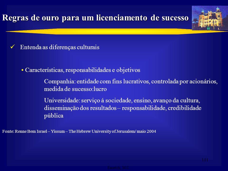 100 Entenda as diferenças culturais Regras de ouro para um licenciamento de sucesso Regras de ouro para um licenciamento de sucesso Fonte: Renne Bem I