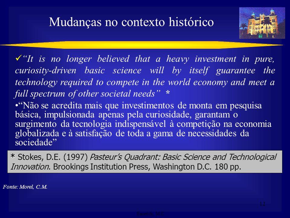 11 Mudanças no contexto histórico: Falácia do modelo linear Lançamento do Sputnik, 1957 –Reação inicial dos EUA: Mais pesquisa básica… –Reação de outr