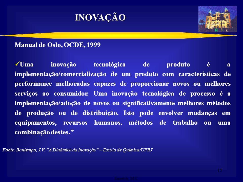 14 NOVO CONCEITO DE INOVAÇÃO SCHUMPETER INOVAÇÃO não é o mesmo que INVENÇÃO INOVAÇÃO é a primeira UTILIZAÇÃO COMERCIAL DE NOVO PRODUTO, PROCESSO, APAR