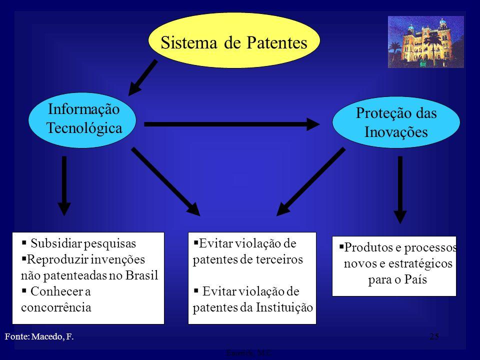 24. PROPRIEDADE INDUSTRIAL A propriedade industrial é um dos tipos de propriedade intelectual. Abrange a proteção de atividades, produtos, idéias ou s