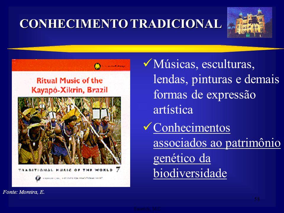 57 Acesso ao conhecimento tradicional associado...é a obtenção de: Informação sobre conhecimento ou prática individual ou coletiva, associada ao patri