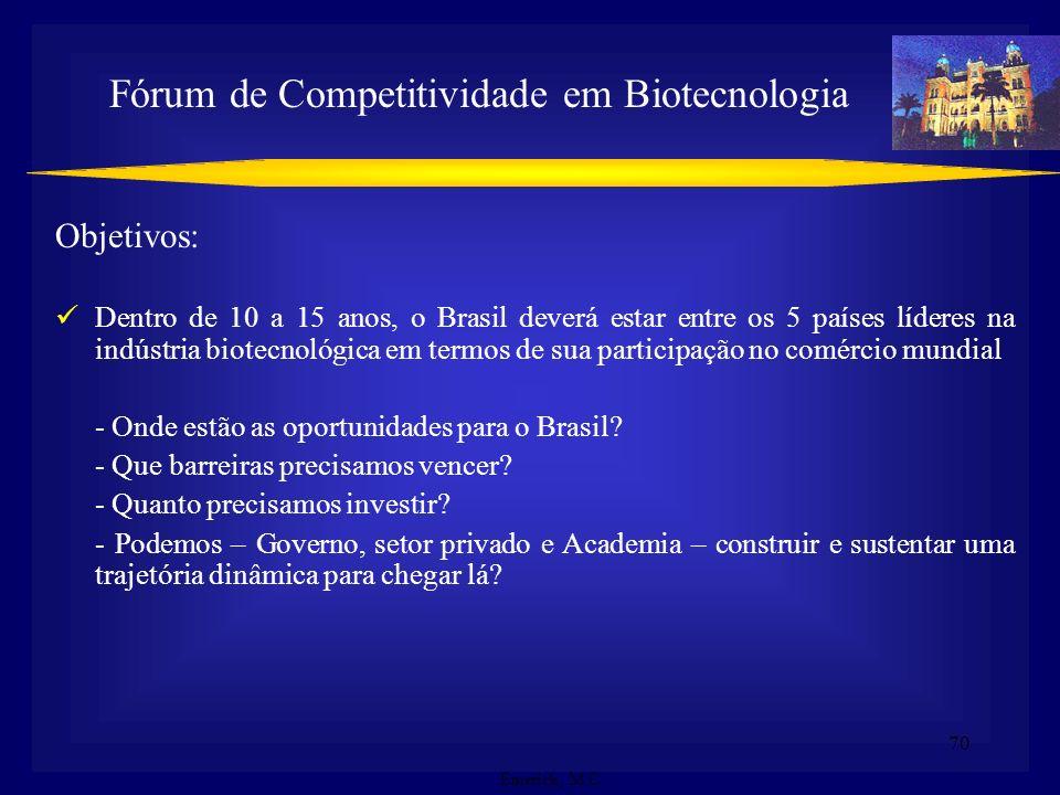 69 A razão do Fórum: Onde queremos chegar? - Qual o posicionamento (inter)nacional deseja para a indústria biotecnológica brasileira dentro de 10 a 15