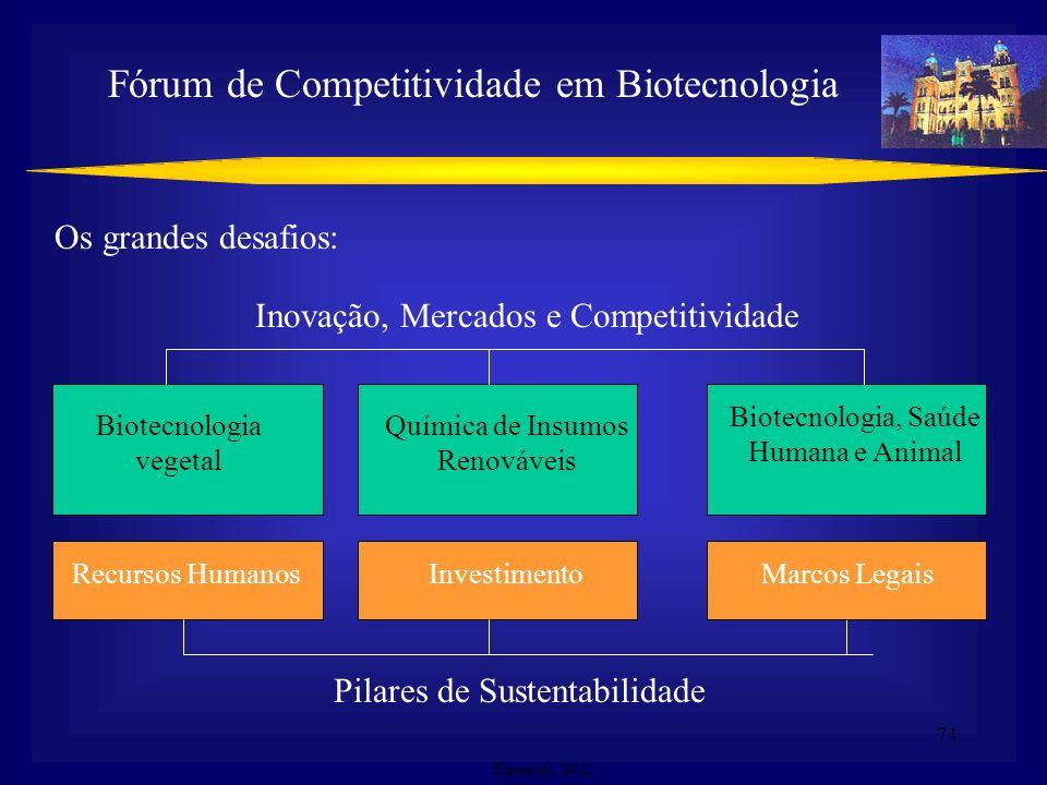 70 Objetivos: Dentro de 10 a 15 anos, o Brasil deverá estar entre os 5 países líderes na indústria biotecnológica em termos de sua participação no com