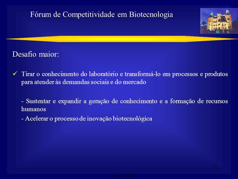 71 Os grandes desafios: Fórum de Competitividade em Biotecnologia Emerick, M.C. Biotecnologia vegetal Química de Insumos Renováveis Biotecnologia, Saú