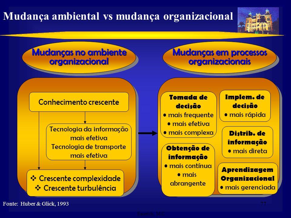 76 Desafios da gestão das instituições de C&T - Globalização de fenômenos e fluxos econômicos - Mudanças tecnológicas - A informatização e a aldeia gl