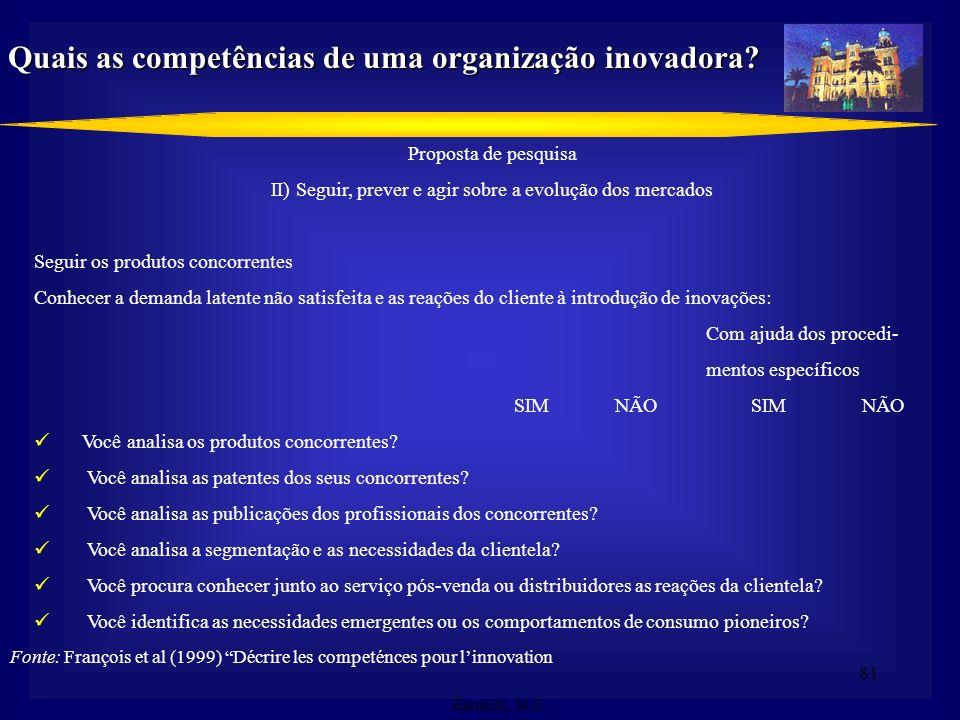 80 Saber organizar e dirigir o trabalho de pesquisa Saber avaliar os resultados avaliar a produção coletiva de saber em relação aos concorrentes da em