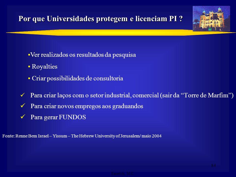 83 Promovem desenvolvimento Por que Universidades protegem e licenciam PI ? Por que Universidades protegem e licenciam PI ? Fonte: Renne Bem Israel –