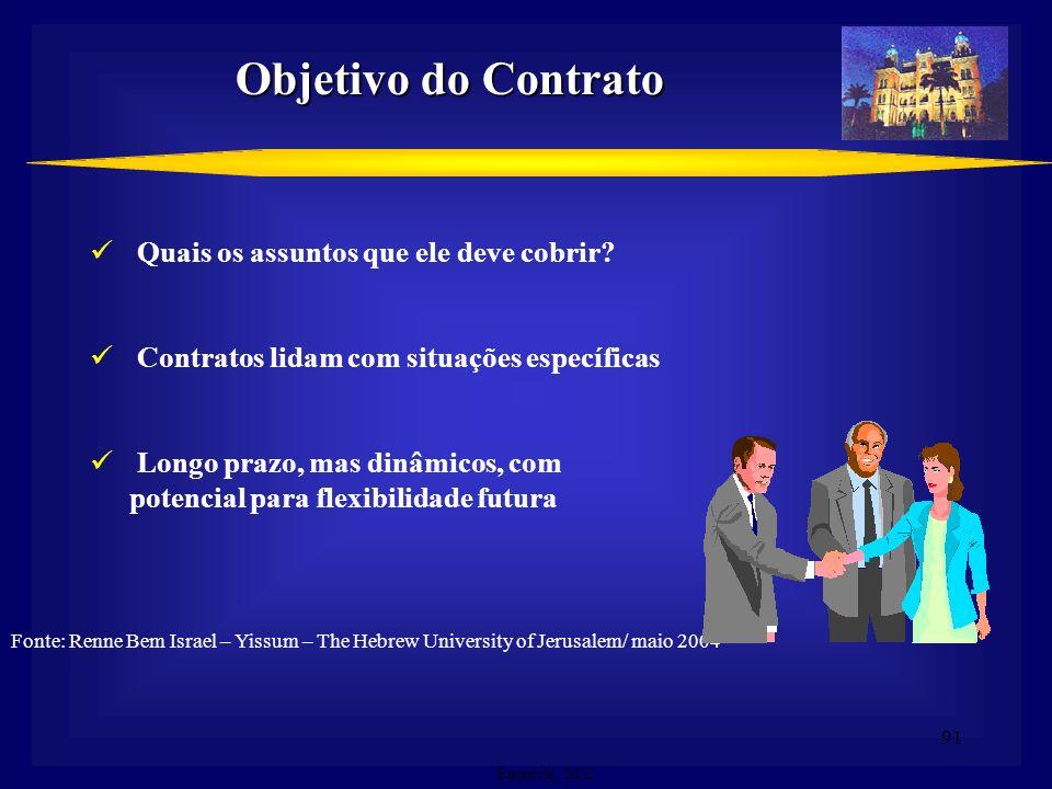 90 A preparação de bons contratos e A gestão dos mesmos! A proteção da Propriedade Intelectual deve incluir: A proteção da Propriedade Intelectual dev