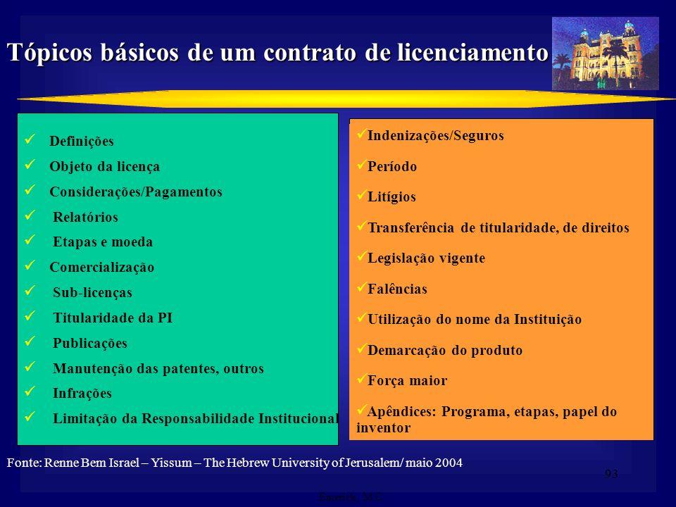 92 Definições O Objeto do Contrato Os Direitos Licenciados Considerações/Remuneração Relatórios e Pagamentos A Propriedade Intelectual Confidecialidad