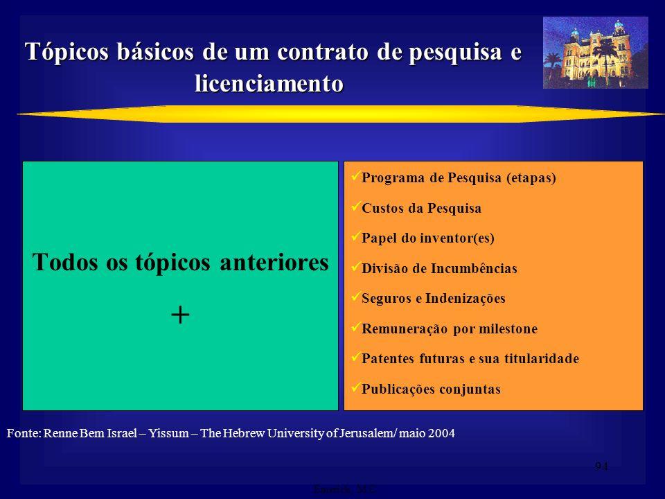 93 Definições Objeto da licença Considerações/Pagamentos Relatórios Etapas e moeda Comercialização Sub-licenças Titularidade da PI Publicações Manuten