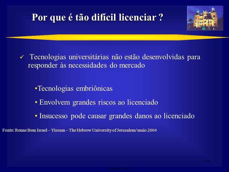 94 Todos os tópicos anteriores + Tópicos básicos de um contrato de pesquisa e licenciamento Tópicos básicos de um contrato de pesquisa e licenciamento