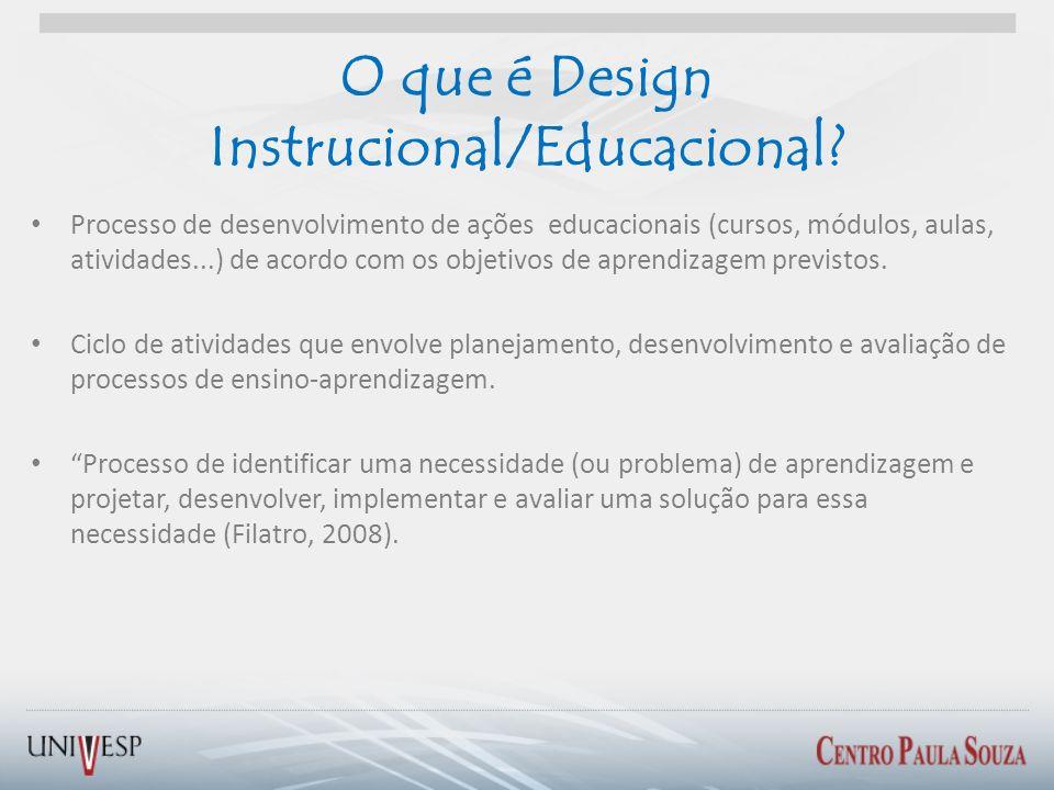 O que é Design Instrucional/Educacional? Processo de desenvolvimento de ações educacionais (cursos, módulos, aulas, atividades...) de acordo com os ob