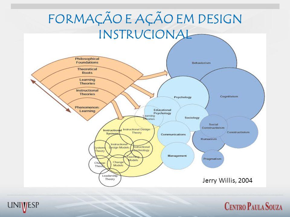 Jerry Willis, 2004 FORMAÇÃO E AÇÃO EM DESIGN INSTRUCIONAL