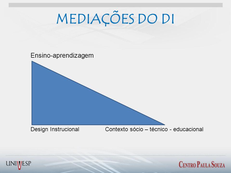MEDIAÇÕES DO DI Ensino-aprendizagem Design InstrucionalContexto sócio – técnico - educacional