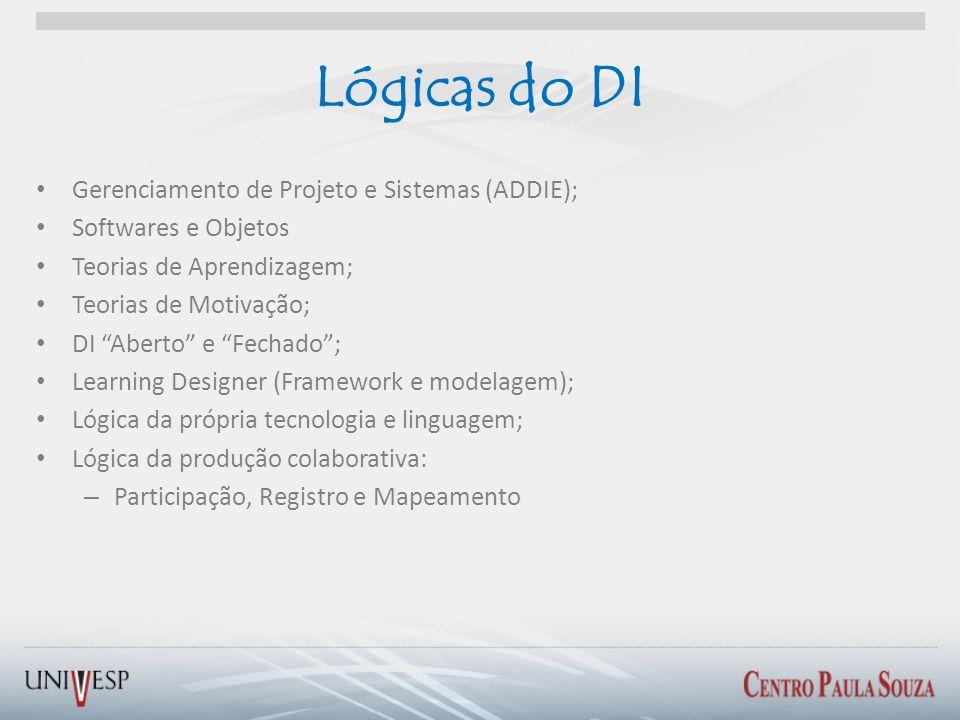 Lógicas do DI Gerenciamento de Projeto e Sistemas (ADDIE); Softwares e Objetos Teorias de Aprendizagem; Teorias de Motivação; DI Aberto e Fechado; Lea
