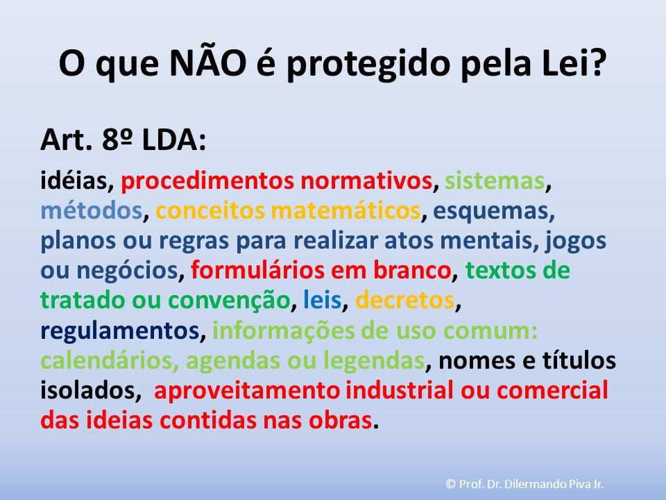 © Prof. Dr. Dilermando Piva Jr. O que NÃO é protegido pela Lei? Art. 8º LDA: idéias, procedimentos normativos, sistemas, métodos, conceitos matemático