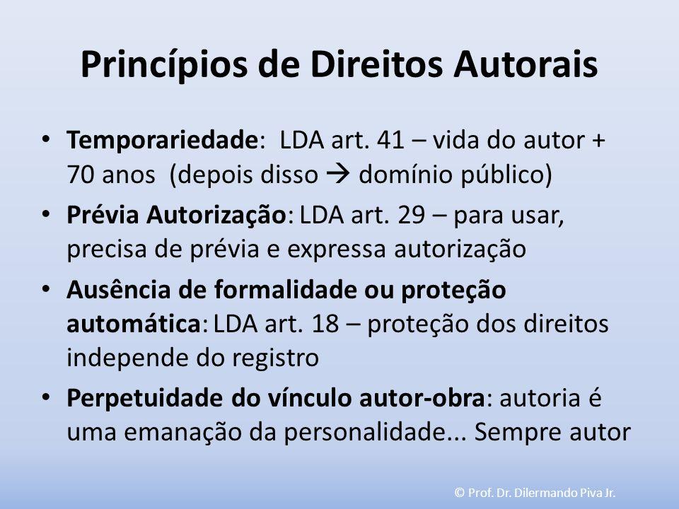 © Prof. Dr. Dilermando Piva Jr. Princípios de Direitos Autorais Temporariedade: LDA art. 41 – vida do autor + 70 anos (depois disso domínio público) P