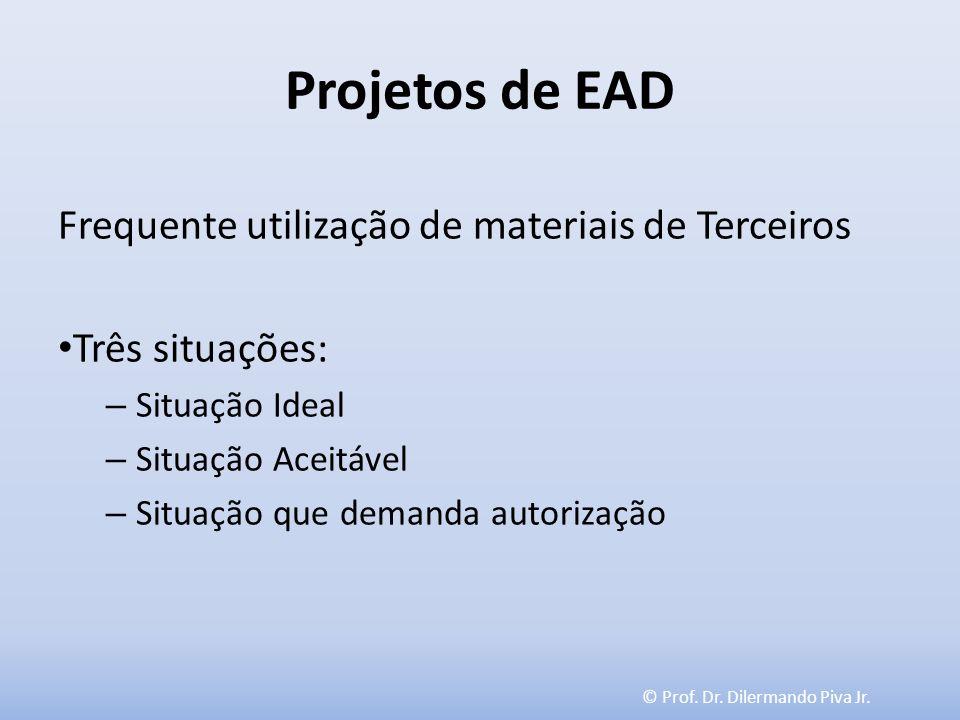 © Prof. Dr. Dilermando Piva Jr. Projetos de EAD Frequente utilização de materiais de Terceiros Três situações: – Situação Ideal – Situação Aceitável –