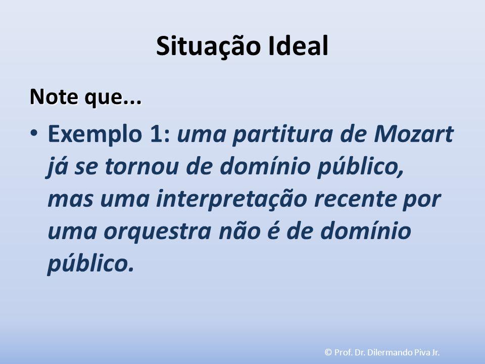 © Prof. Dr. Dilermando Piva Jr. Situação Ideal Note que... Exemplo 1: uma partitura de Mozart já se tornou de domínio público, mas uma interpretação r