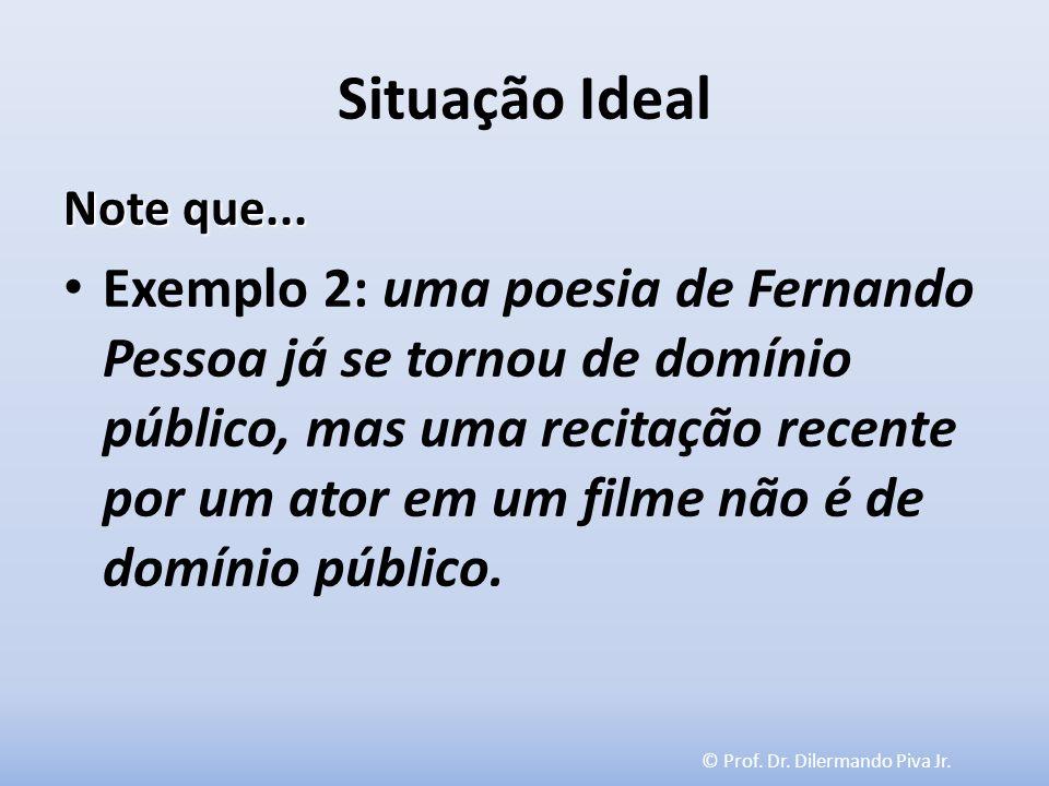 © Prof. Dr. Dilermando Piva Jr. Situação Ideal Note que... Exemplo 2: uma poesia de Fernando Pessoa já se tornou de domínio público, mas uma recitação
