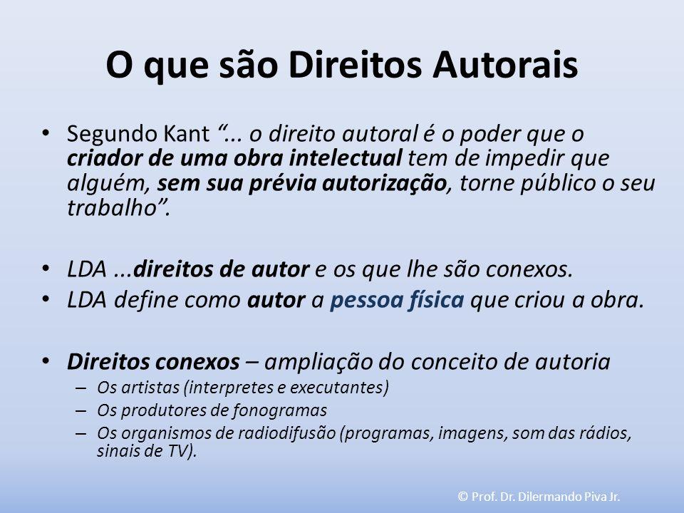 © Prof. Dr. Dilermando Piva Jr. O que são Direitos Autorais Segundo Kant... o direito autoral é o poder que o criador de uma obra intelectual tem de i