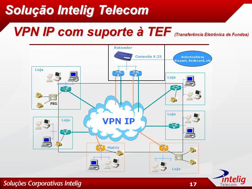 Telecom 17 Solução Intelig Telecom VPN IP com suporte à TEF (Transferência Eletrônica de Fundos)