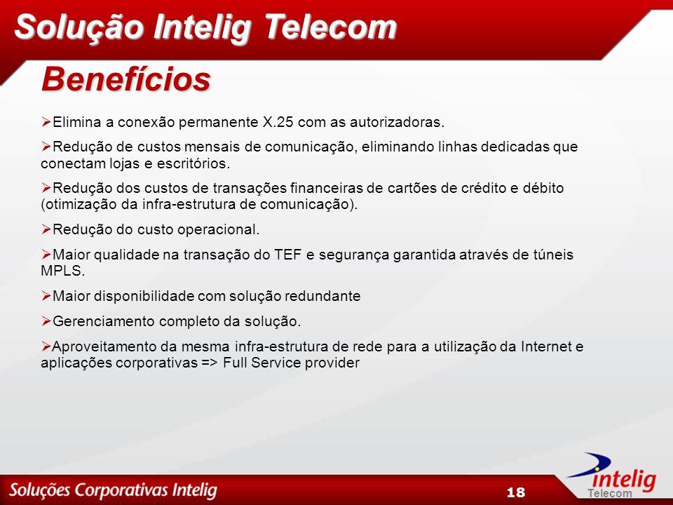 Telecom 18 Solução Intelig Telecom Benefícios Elimina a conexão permanente X.25 com as autorizadoras. Redução de custos mensais de comunicação, elimin