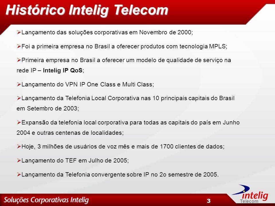 Telecom 4 Abrangência Histórico Intelig Telecom