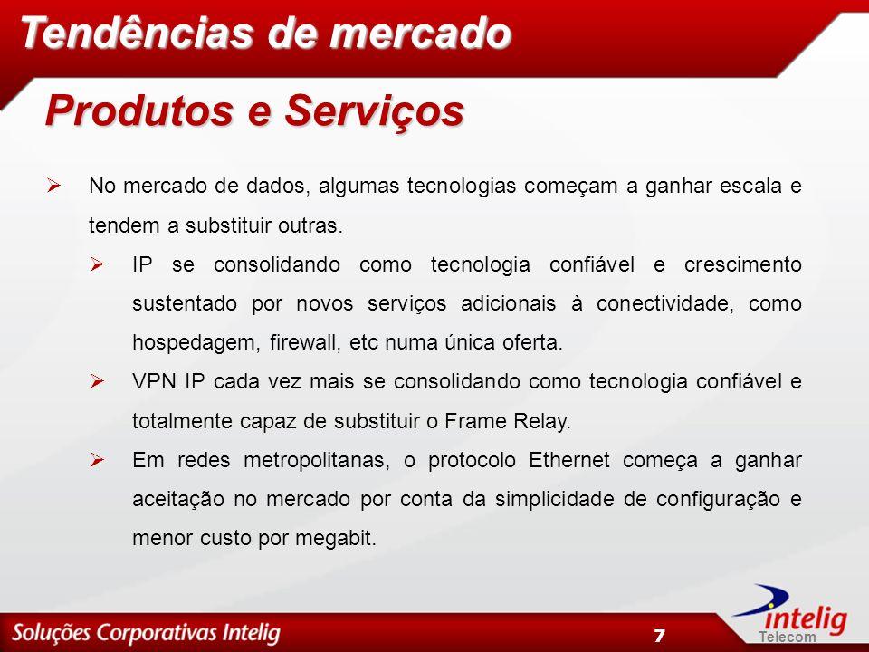 Telecom 7 No mercado de dados, algumas tecnologias começam a ganhar escala e tendem a substituir outras. IP se consolidando como tecnologia confiável