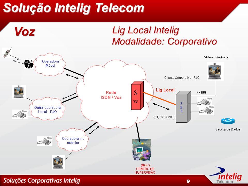 Telecom 9 Lig Local Intelig 3 x BRI Lig Local (NOC) CENTRO DE SUPERVISÃO Rede ISDN / Voz SwSw (21) 3723-2000 Cliente Corporativo - RJO Outra operadora