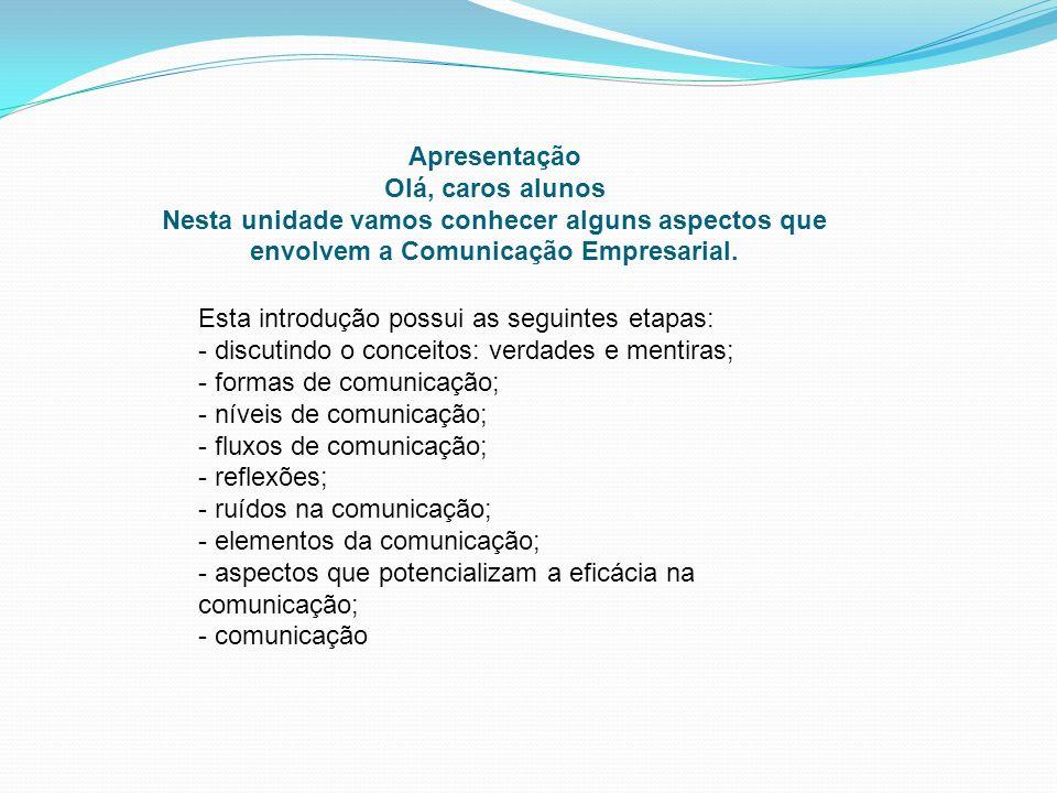 Apresentação Olá, caros alunos Nesta unidade vamos conhecer alguns aspectos que envolvem a Comunicação Empresarial. Esta introdução possui as seguinte