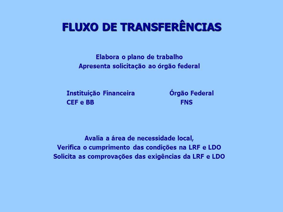 FLUXO DE TRANSFERÊNCIAS Elabora o plano de trabalho Apresenta solicitação ao órgão federal Instituição Financeira Órgão Federal CEF e BB FNS Avalia a