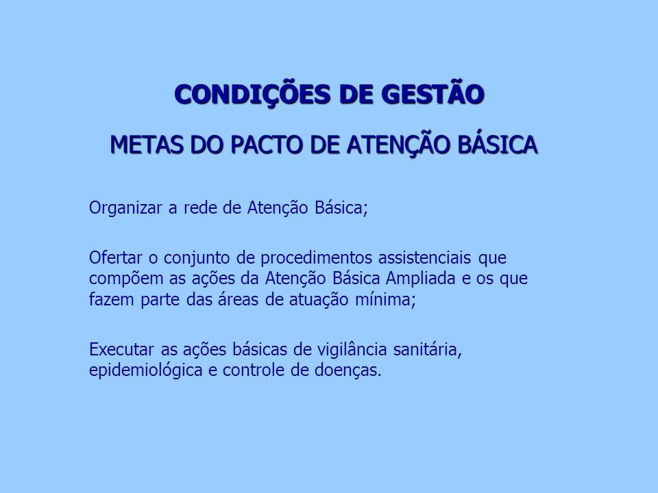 CONDIÇÕES DE GESTÃO METAS DO PACTO DE ATENÇÃO BÁSICA Organizar a rede de Atenção Básica; Ofertar o conjunto de procedimentos assistenciais que compõem