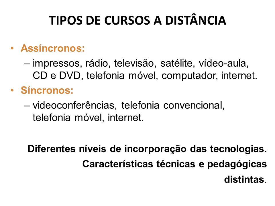 Assíncronos: –impressos, rádio, televisão, satélite, vídeo-aula, CD e DVD, telefonia móvel, computador, internet.