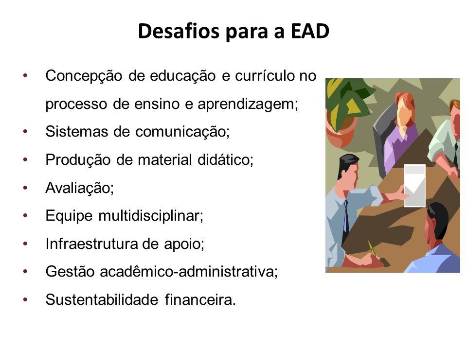 Desafios para a EAD Concepção de educação e currículo no processo de ensino e aprendizagem; Sistemas de comunicação; Produção de material didático; Avaliação; Equipe multidisciplinar; Infraestrutura de apoio; Gestão acadêmico-administrativa; Sustentabilidade financeira.