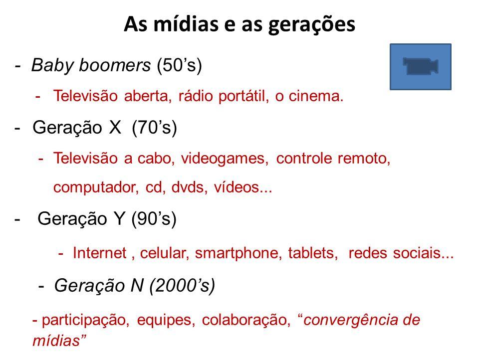 Múltiplas tecnologias interativas Redes - convergência- comunidades Romero Tori/2010.