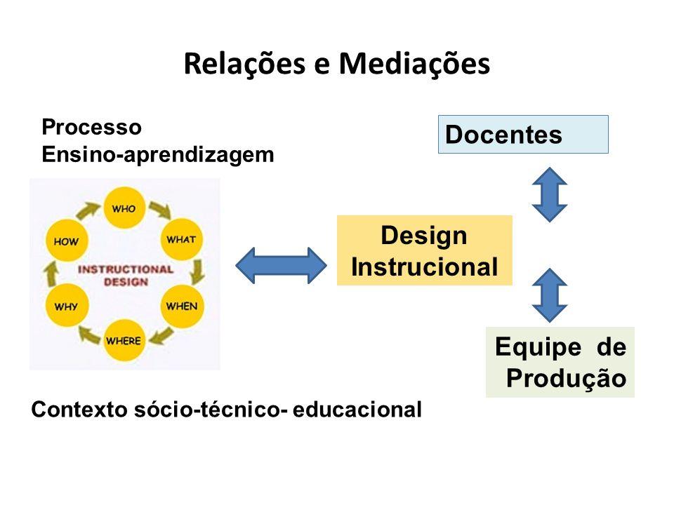 Relações e Mediações Processo Ensino-aprendizagem Design Instrucional Contexto sócio-técnico- educacional Docentes Equipe de Produção