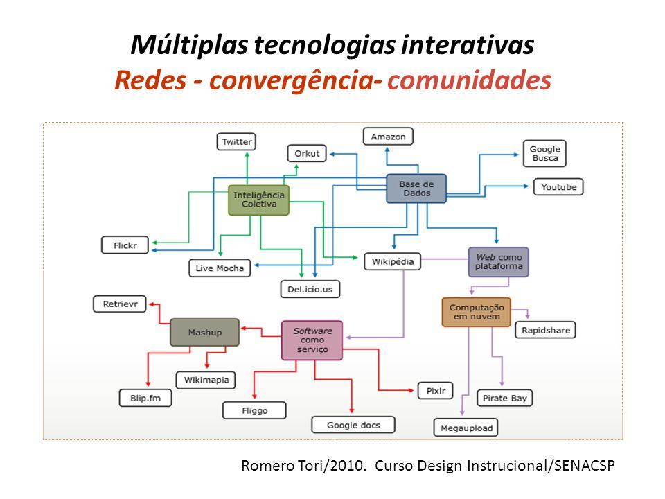 Realidades Dispositivos de Realidade Aumentada Simulações e Ambientes Imersivos