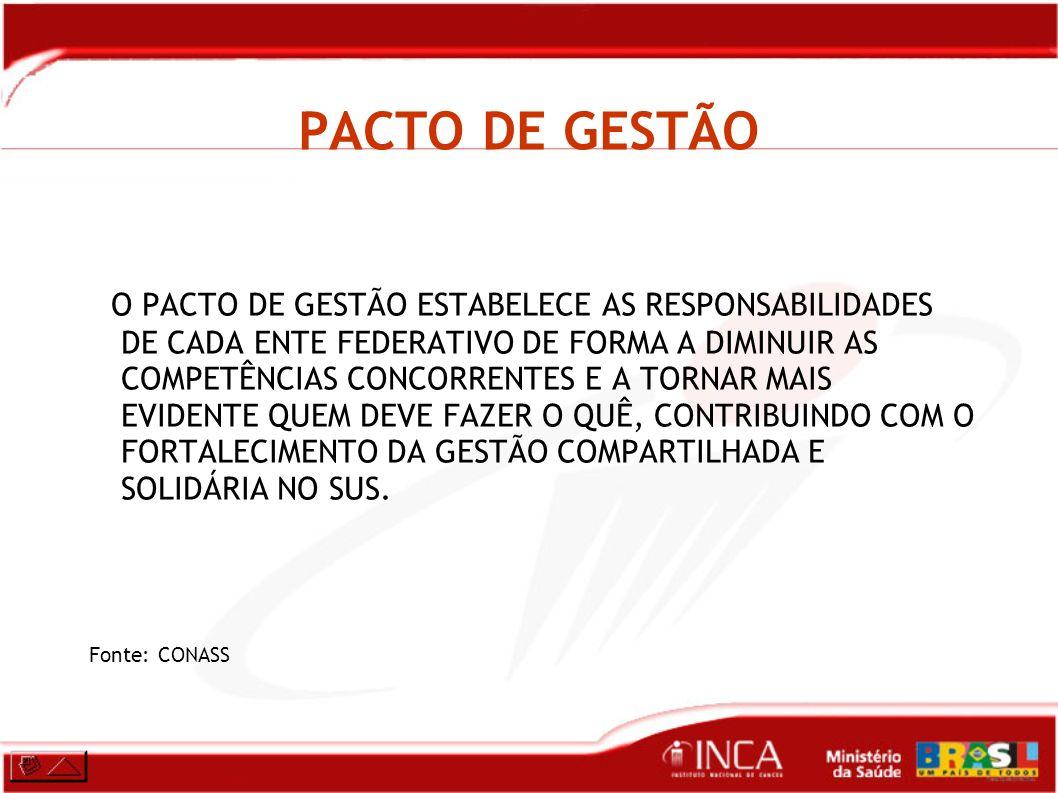 PACTO DE GESTÃO OBJETIVOS: 1.