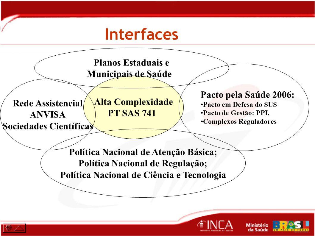 Política Nacional de Atenção Oncológica PT/GM Nº 2439 PT/SAS Nº 741 Alta Complexidade