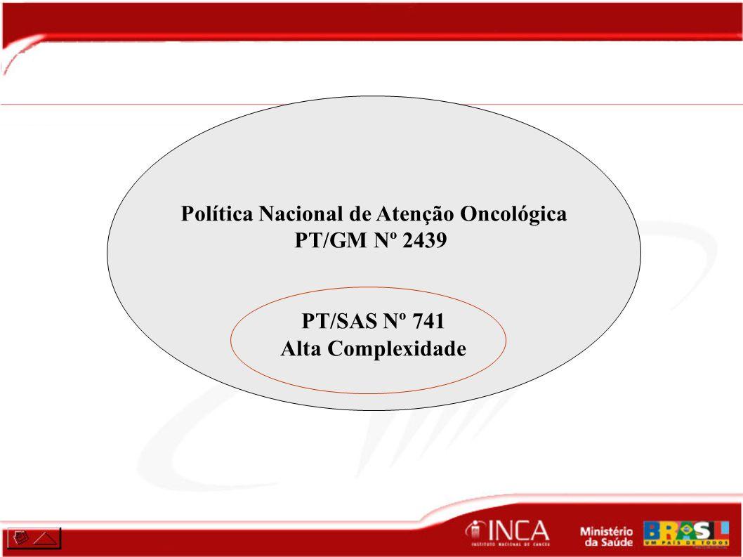 Componentes fundamentais da PT 2439: 1.Promoção e Vigilância em saúde; 2.Ações de Vigilância em Saúde; 3.Atenção Básica 4.