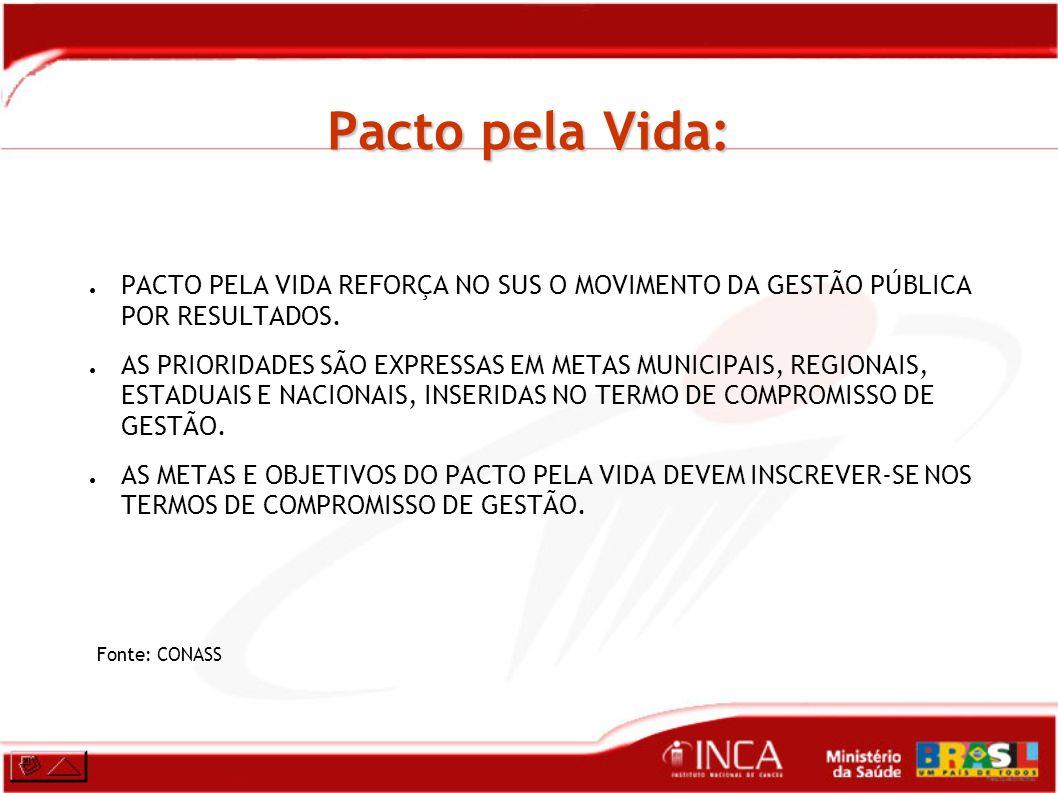 Pacto pela Vida: PRIORIDADES: 1.IMPLANTAR A POLÍTICA NACIONAL DA PESSOA IDOSA; 2.CONTROLE DO CÂNCER DE COLO DE ÚTERO E DE MAMA; 3.REDUÇÃO DA MORTALIDADE MATERNA E INFANTIL; 4.FORTALECER A CAPACIDADE DE RESPOSTA ÀS DOENÇAS EMERGENTES E ENDEMIAS (DENGUE, HANSENÍASE, TUBERCULOSE, MALÁRIA E INFLUENZA); 5.