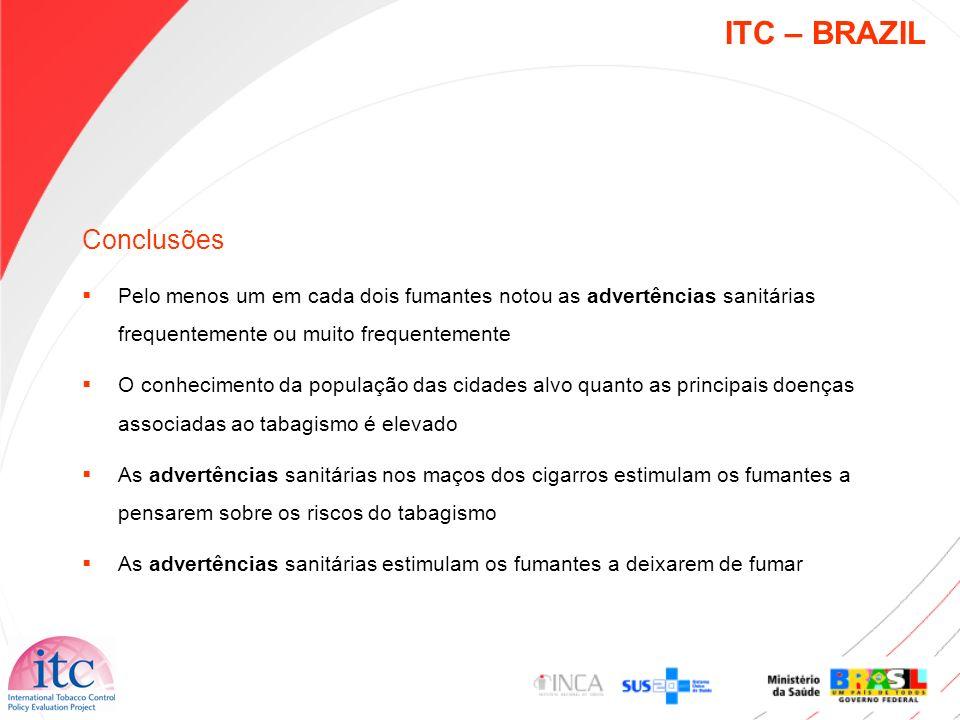 ITC – BRAZIL Conclusões Pelo menos um em cada dois fumantes notou as advertências sanitárias frequentemente ou muito frequentemente O conhecimento da