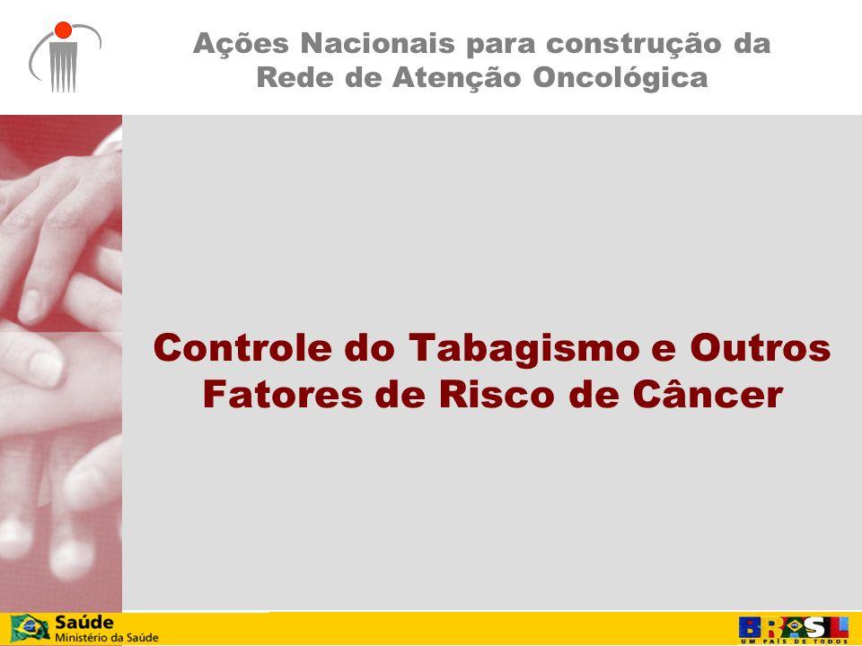 POLÍTICA NACIONAL DE ATENÇÃO ONCOLÓGICA E A PREVENÇÃO DO CÂNCER E PROMOÇÃO DA SAÚDE Política Nacional de Promoção da Saúde publicada em 2006 incorpora as ações e estratégias para controle do tabagismo já em articulação nacional sob coordenação do INCA http://portal.saude.gov.br/portal/svs/area.cfm?id_area=462 Ver Página 27 a 34