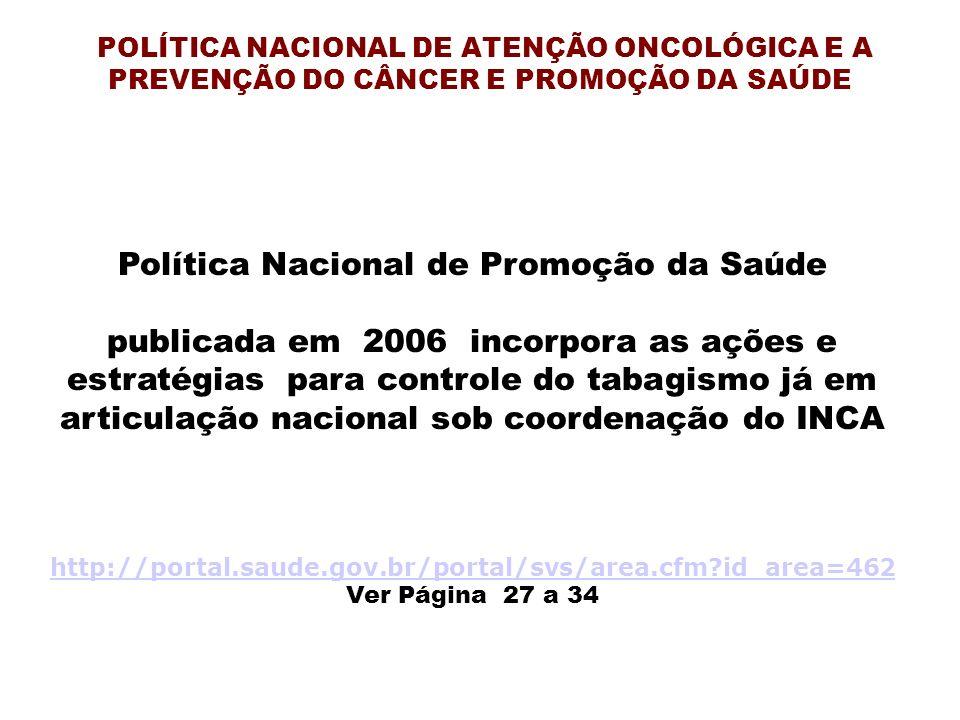 POLÍTICA NACIONAL DE ATENÇÃO ONCOLÓGICA E A PREVENÇÃO DO CÂNCER E PROMOÇÃO DA SAÚDE Política Nacional de Promoção da Saúde publicada em 2006 incorpora